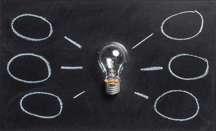 Brainstorming para empresas, qué es y por qué llevarlo a cabo